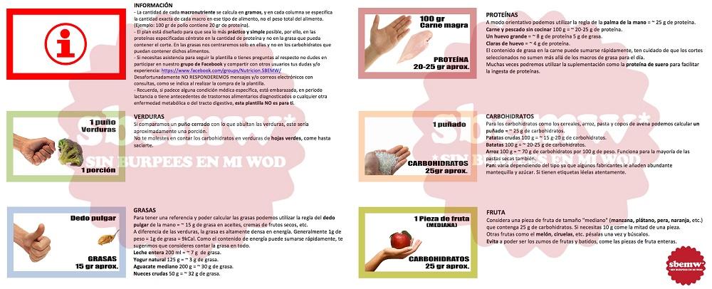 Instrucciones Plan nutrición SBEMW
