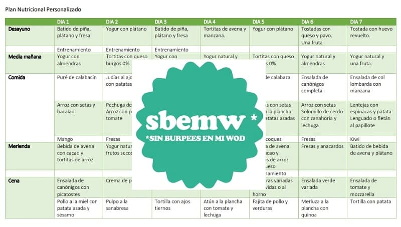 Ejemplo plan personalizado SBEMW
