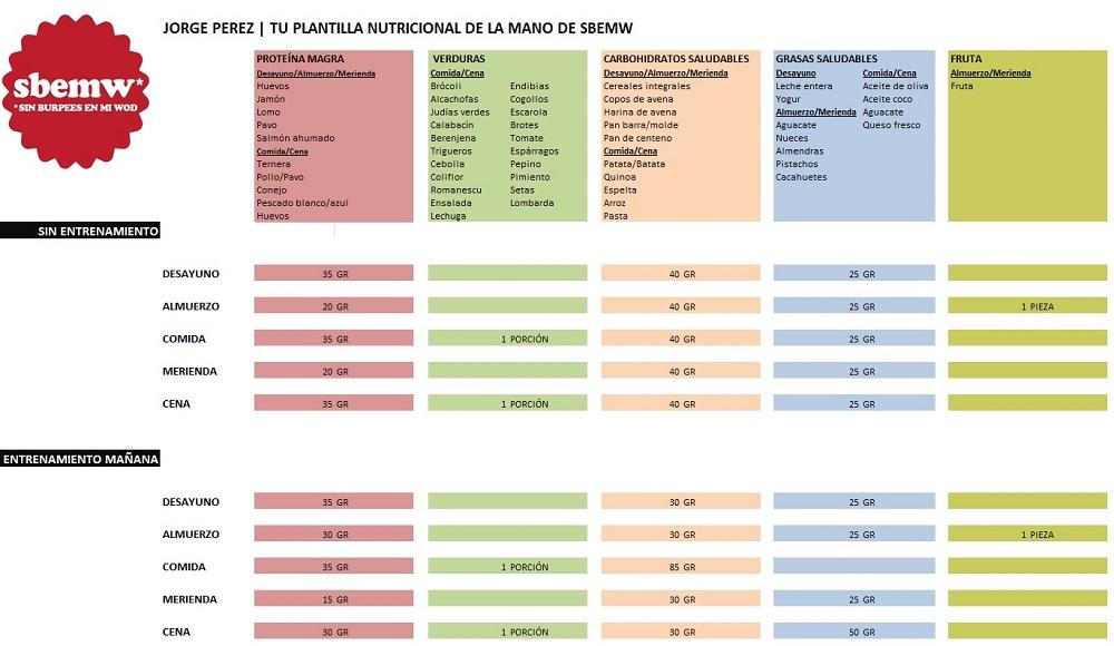 Ejemplo-plantilla-dieta-SBEMW-1000-1