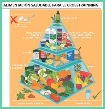 Alimentación crosstrainning SBEMW